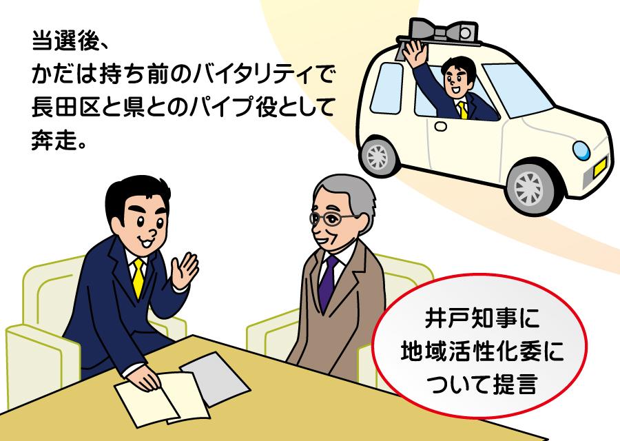 当選後、かだは持ち前のバイタリティで長田区と県とのパイプ役として奔走。井戸知事に地域活性化委について提言